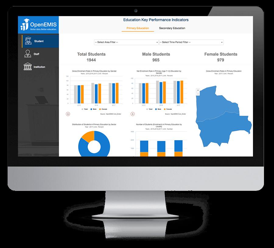 OpenEMIS – Better data  Better education